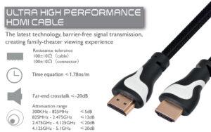 HDMI 7.