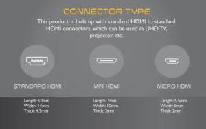 HDMI 8.